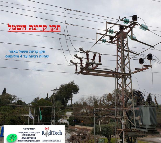 תקן קרינת חשמל