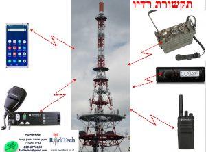 תקשורת רדיו